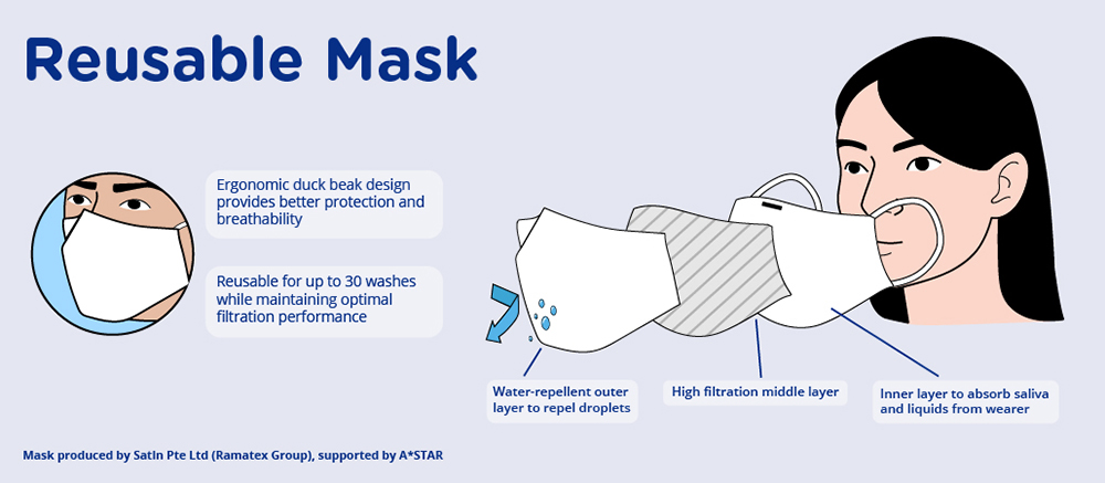 Collaboration boost nationwide mask production