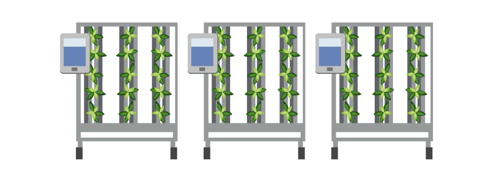 Vertical farm R&D facility