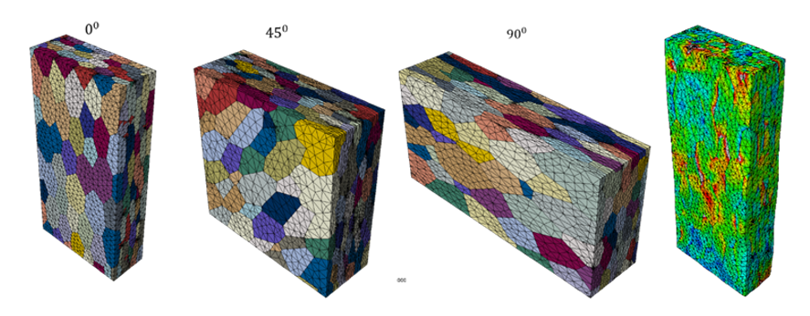 Synthetic microstructure generation and Crystal Plasticity Finite Element framework for structure-property correlations