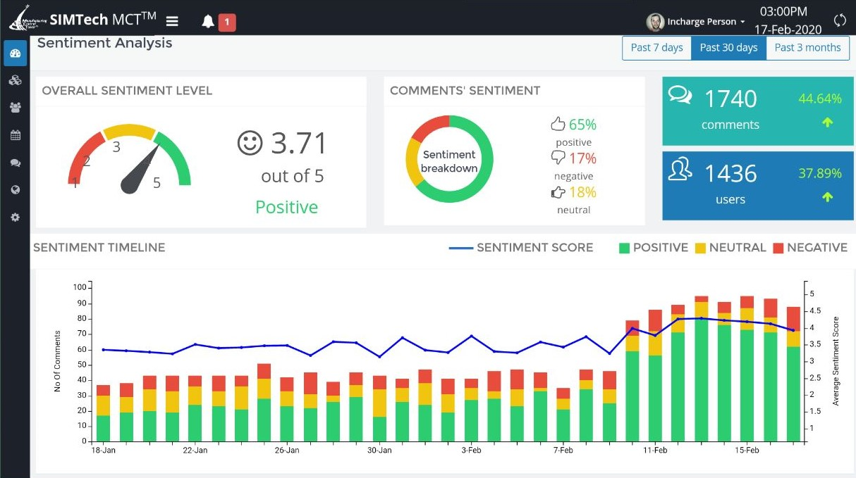 Sentiment-Analysis-Dashboard