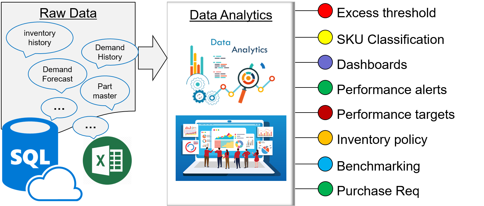 Inventory-planning-as-data-analytics-tools