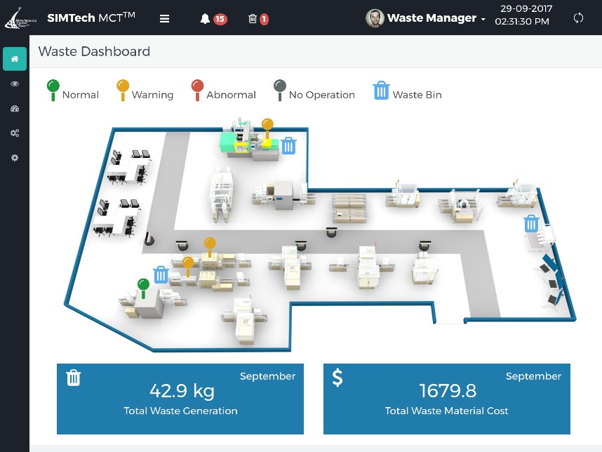 Smart-Waste-Management-Dashboard